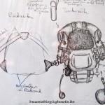 Entwurf mittelalterlicher RPG-Lederrucksack